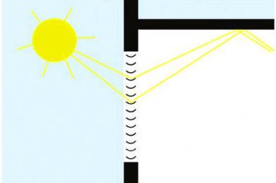 Ekoporadna: Jak zabránit letnímu přehřívání kanceláří? (připravte se na léto)